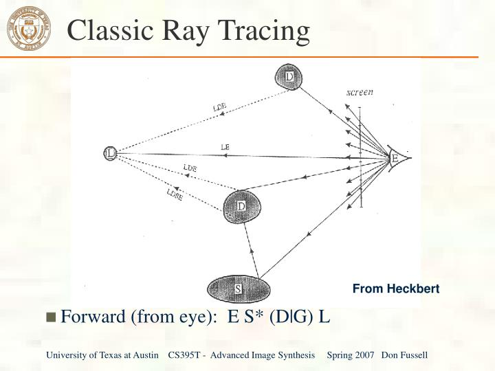 Classic Ray Tracing