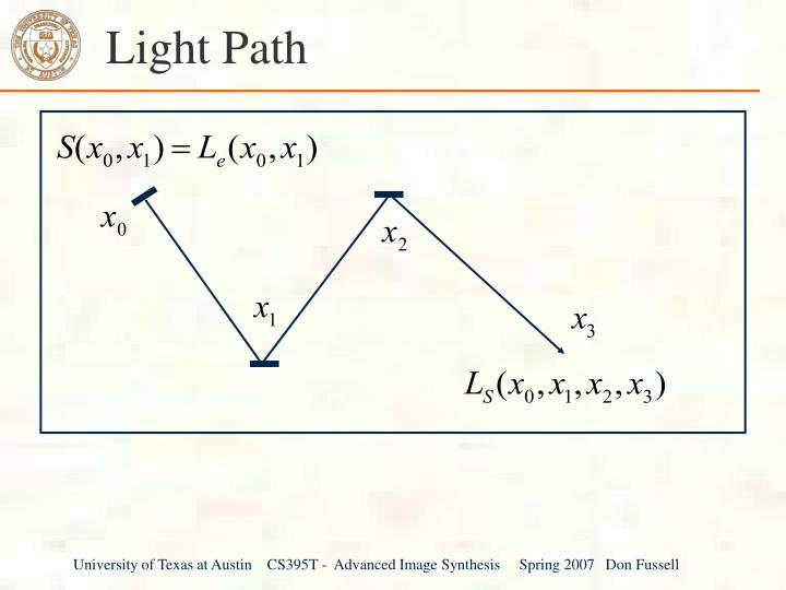 Light Path