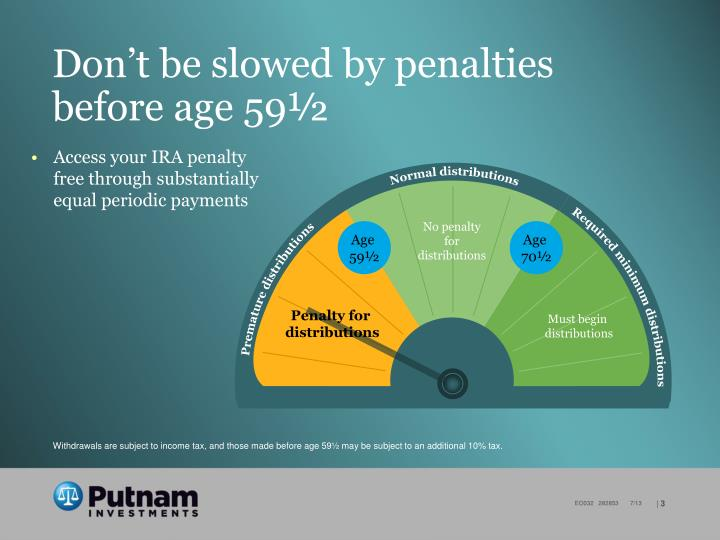 Don t be slowed by penalties before age 59