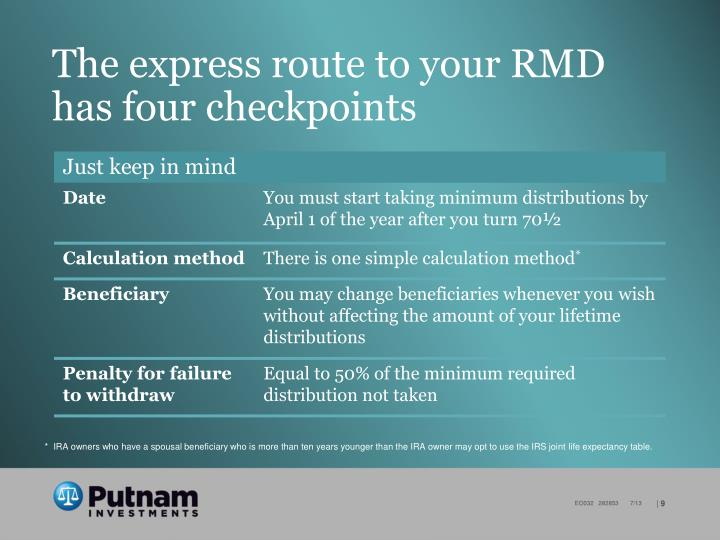 The express route to your RMD