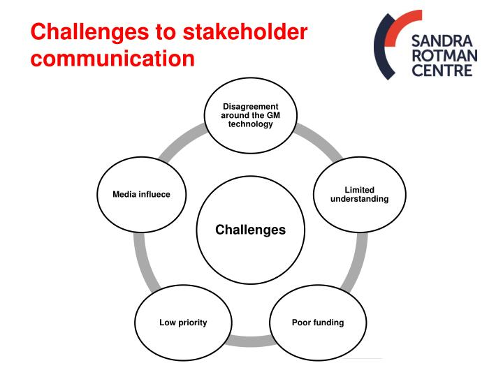 Challenges to stakeholder communication