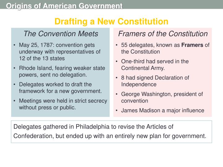 Drafting a New Constitution