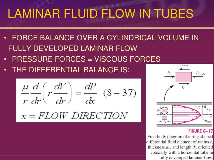 Laminar fluid flow in tubes