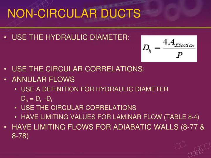 NON-CIRCULAR DUCTS