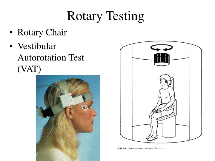 Rotary Testing