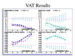 vat results