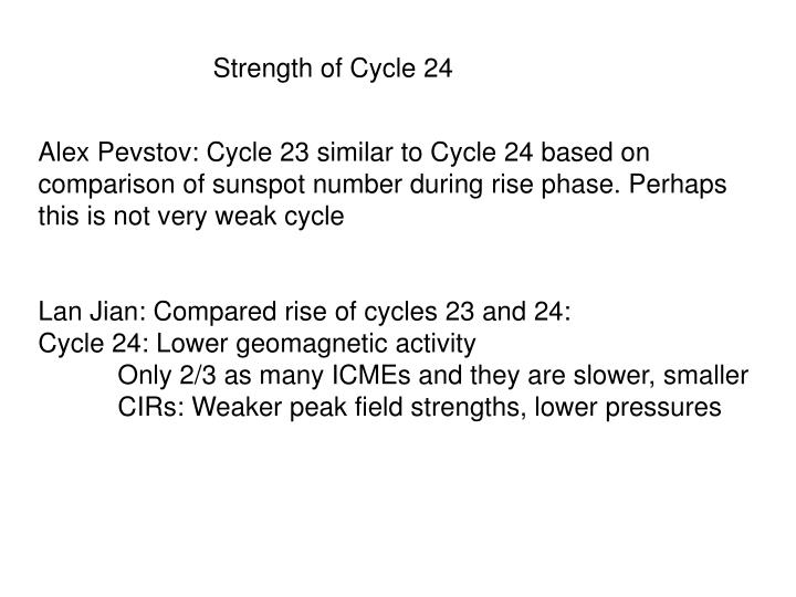 Strength of Cycle 24