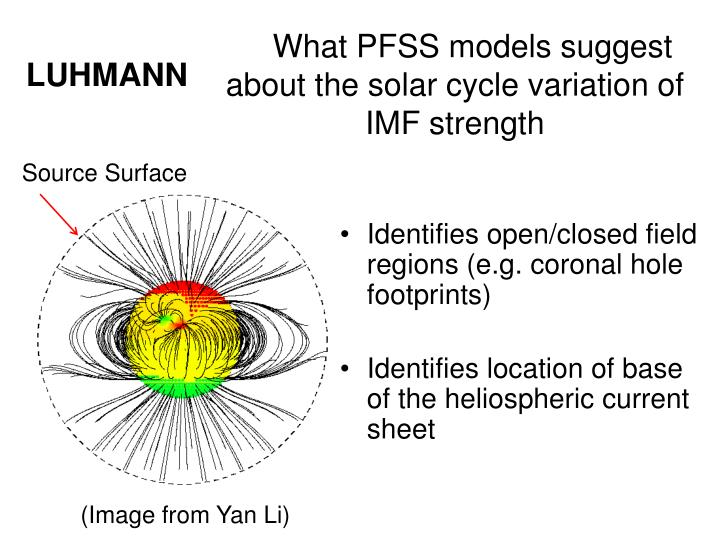 What PFSS models suggest about the solar cycle variation of IMF strength