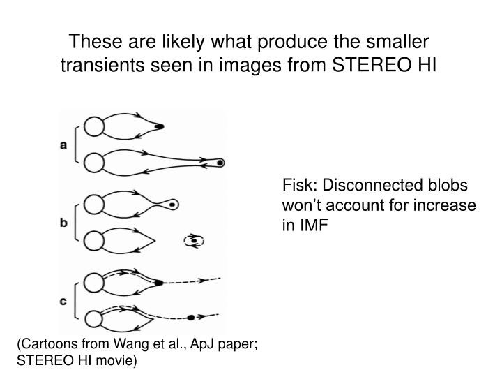 These are likely what produce the smaller transients seen in images from STEREO HI