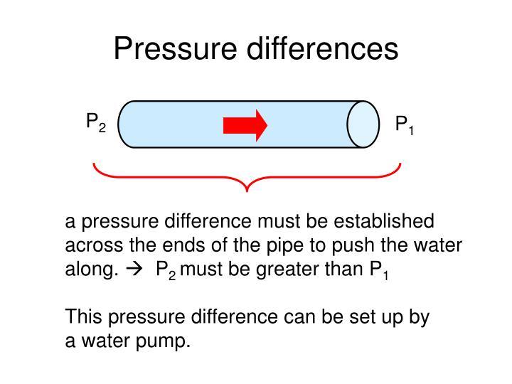 Pressure differences