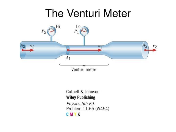 The Venturi Meter