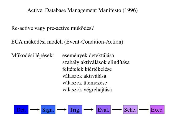 Active  Database Management Manifesto (1996)