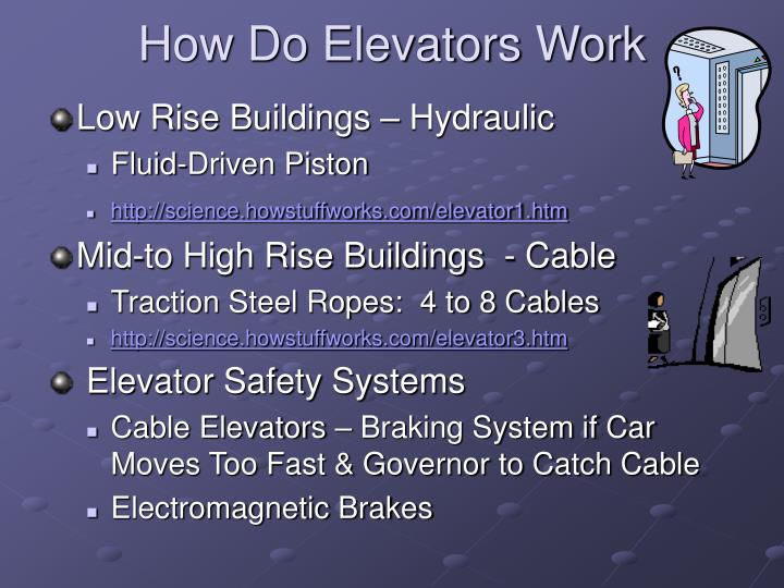 How Do Elevators Work