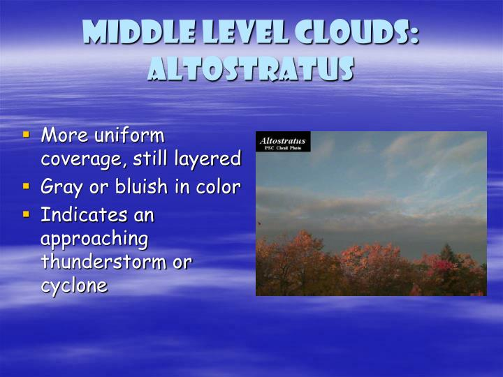 Middle level clouds: Altostratus