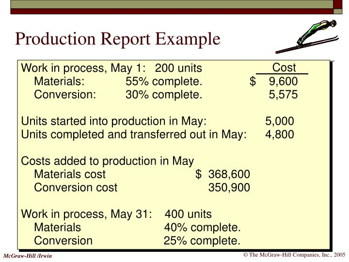 Production Report Example