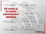 er model of the italian administrative database