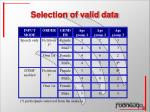 selection of valid data