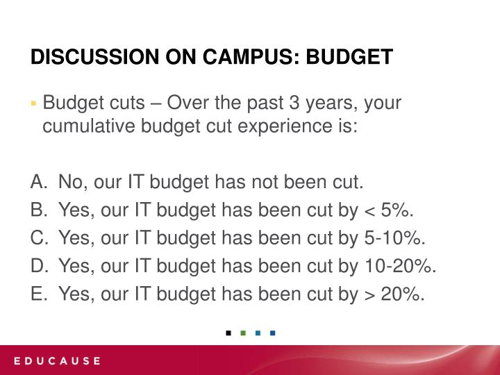 Budget cuts – Over the past 3 years, your cumulative budget cut experience is: