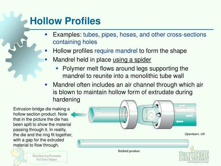 Hollow Profiles