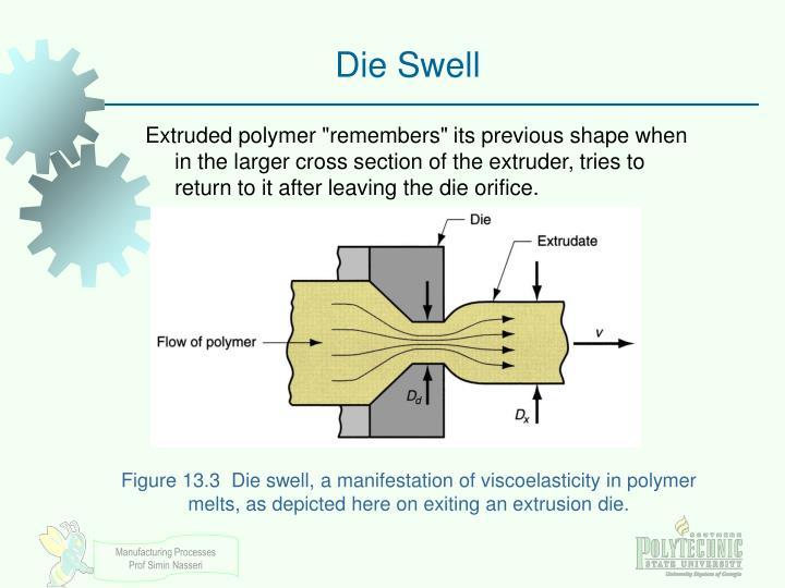 Die Swell