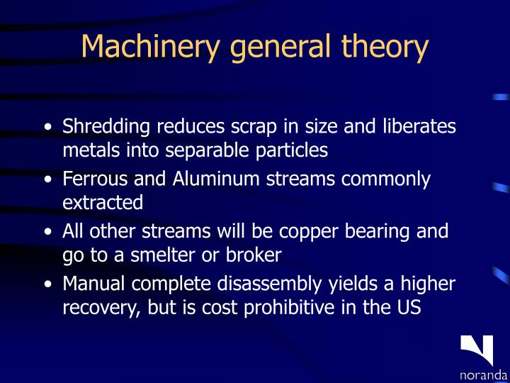 Machinery general theory