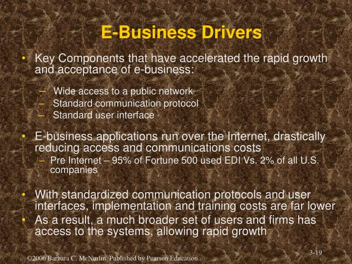 E-Business Drivers