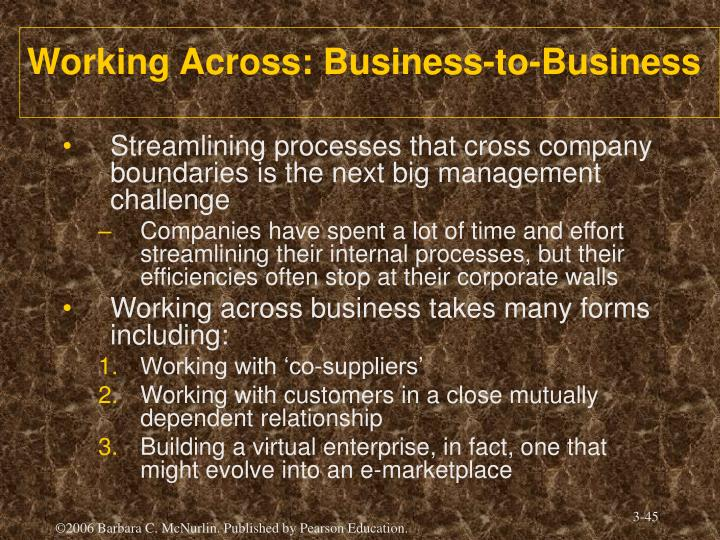 Working Across: Business-to-Business