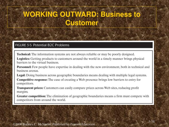 WORKING OUTWARD: Business to Customer