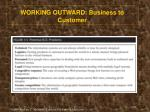 working outward business to customer2