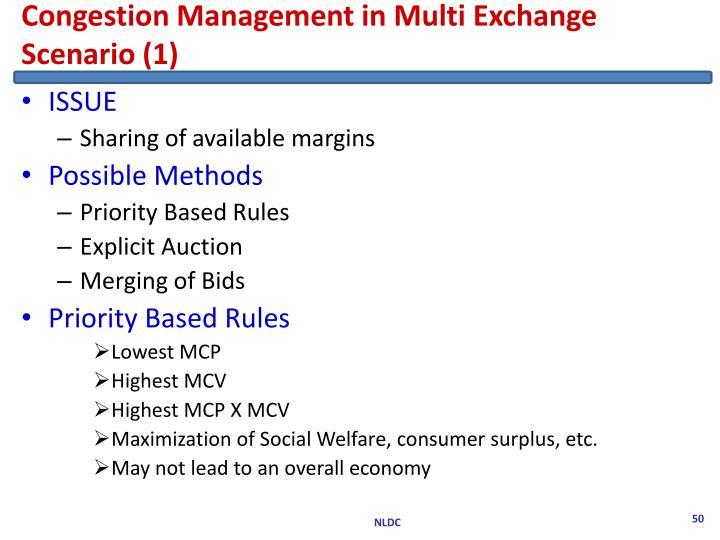 Congestion Management in Multi Exchange Scenario (1)