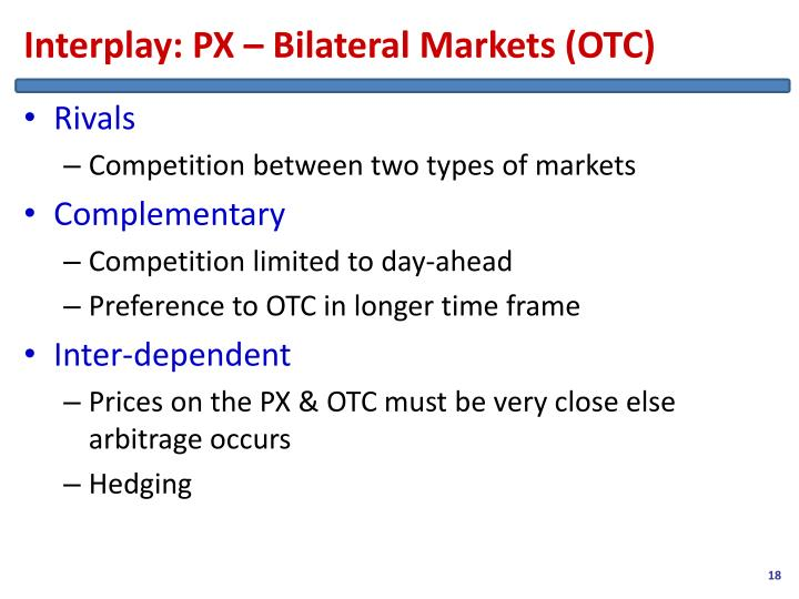 Interplay: PX – Bilateral Markets (OTC)
