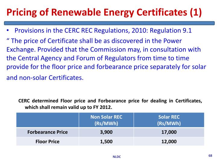 Pricing of Renewable Energy Certificates (1)