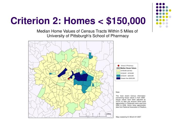 Criterion 2: Homes < $150,000