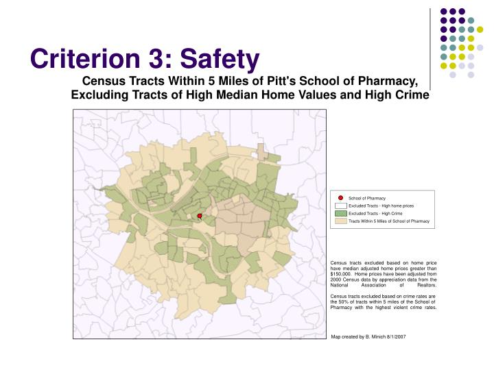 Criterion 3: Safety