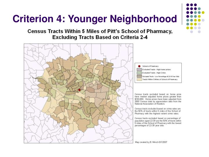 Criterion 4: Younger Neighborhood