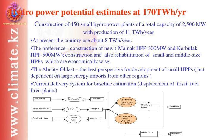 Hydro power potential estimates at 170TWh/yr