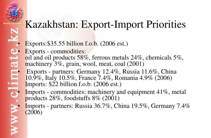 Kazakhstan: Export-Import Priorities