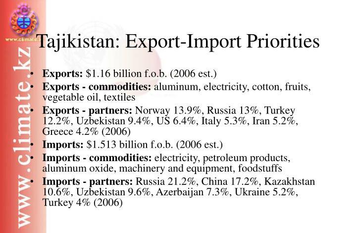 Tajikistan: Export-Import Priorities