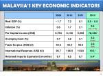 malaysia s key economic indicators