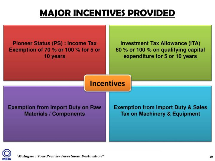 MAJOR INCENTIVES PROVIDED