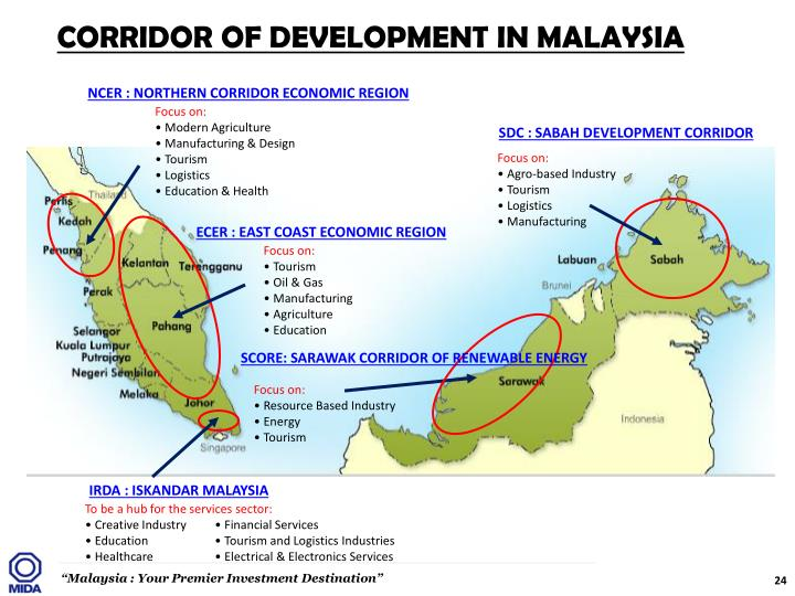 CORRIDOR OF DEVELOPMENT IN MALAYSIA