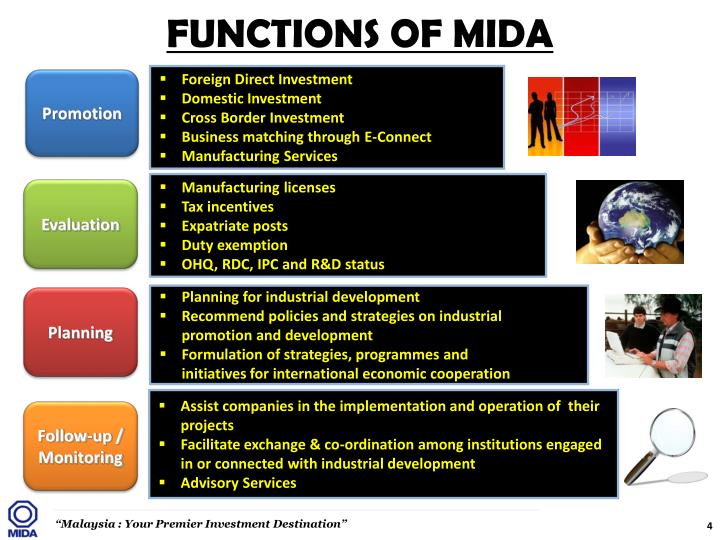 FUNCTIONS OF MIDA
