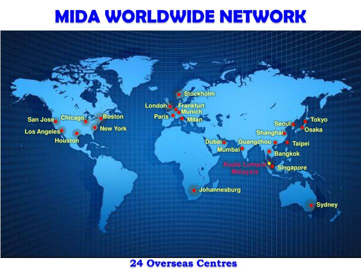 MIDA WORLDWIDE NETWORK