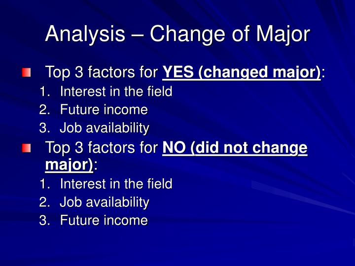Analysis – Change of Major