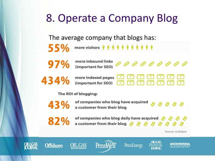 8. Operate a Company Blog