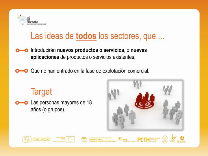 Las ideas de