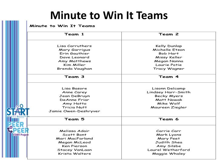 Minute to Win It Teams