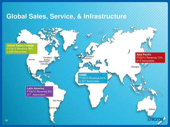 Global Sales, Service, & Infrastructure