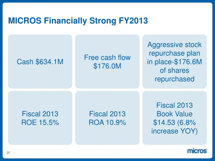 MICROS Financially Strong FY2013