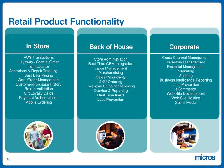 Retail Product Functionality